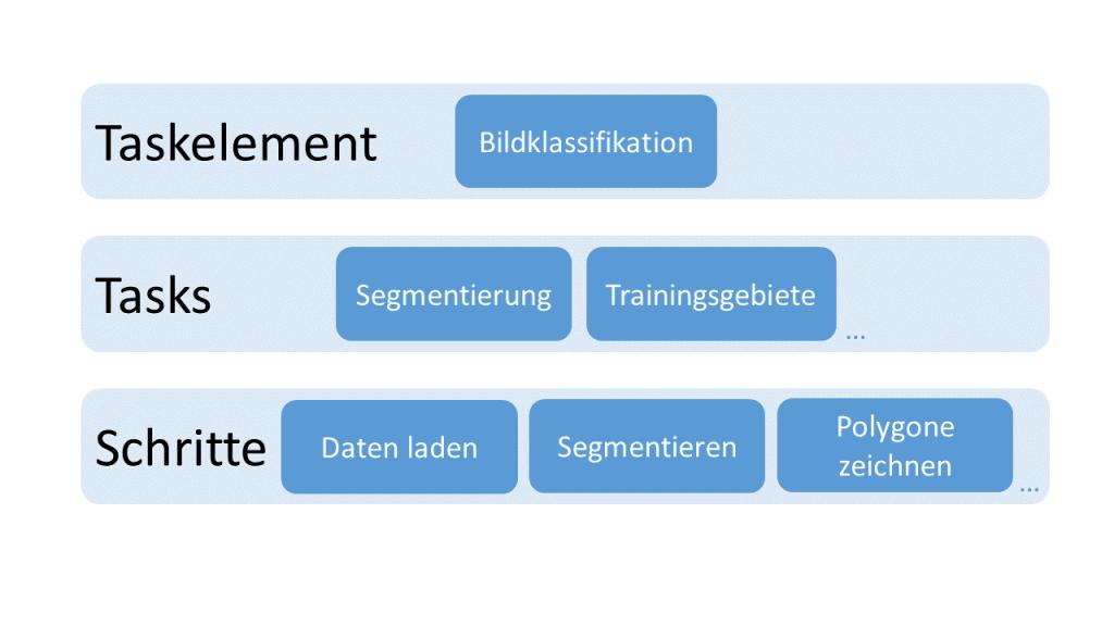 Schön Business Analyst Wird Fortgesetzt Galerie ...